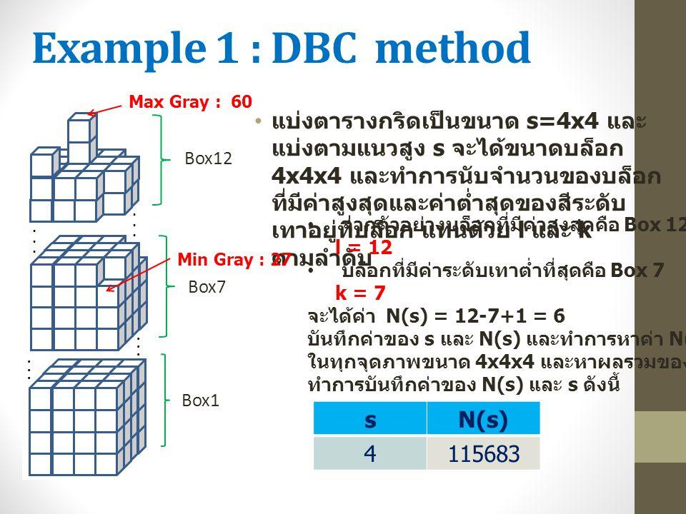 Example 1 : DBC method แบ่งตารางกริดเป็นขนาด s=4x4 และ แบ่งตามแนวสูง s จะได้ขนาดบล็อก 4x4x4 และทำการนับจำนวนของบล็อก ที่มีค่าสูงสุดและค่าต่ำสุดของสีระ
