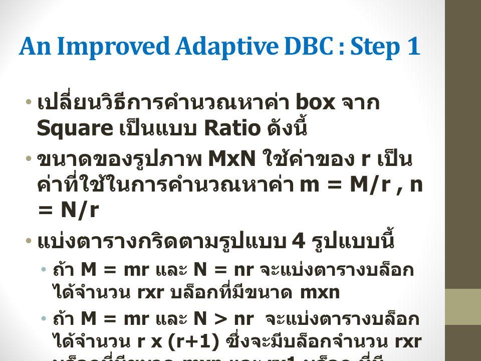 An Improved Adaptive DBC : Step 1 เปลี่ยนวิธีการคำนวณหาค่า box จาก Square เป็นแบบ Ratio ดังนี้ ขนาดของรูปภาพ MxN ใช้ค่าของ r เป็น ค่าที่ใช้ในการคำนวณห