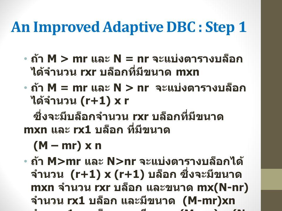An Improved Adaptive DBC : Step 1 ถ้า M > mr และ N = nr จะแบ่งตารางบล็อก ได้จำนวน rxr บล็อกที่มีขนาด mxn ถ้า M = mr และ N > nr จะแบ่งตารางบล็อก ได้จำน