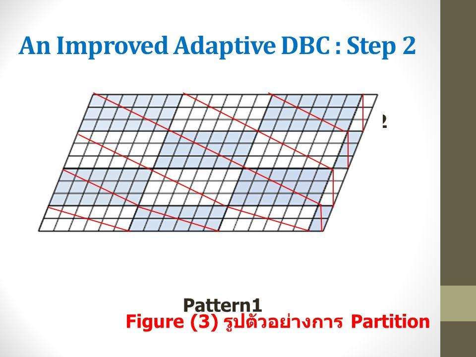 An Improved Adaptive DBC : Step 2 แบ่งตารางกริดในแต่ละบล็อกออกเป็นรูป สามเหลี่ยมตาม Pattern1 และ Pattern2 ดังนี้ Pattern1 Figure (3) รูปตัวอย่างการ Pa