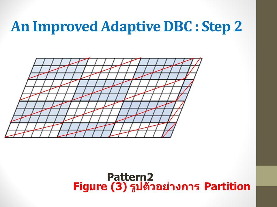 An Improved Adaptive DBC : Step 2 Pattern2 Figure (3) รูปตัวอย่างการ Partition