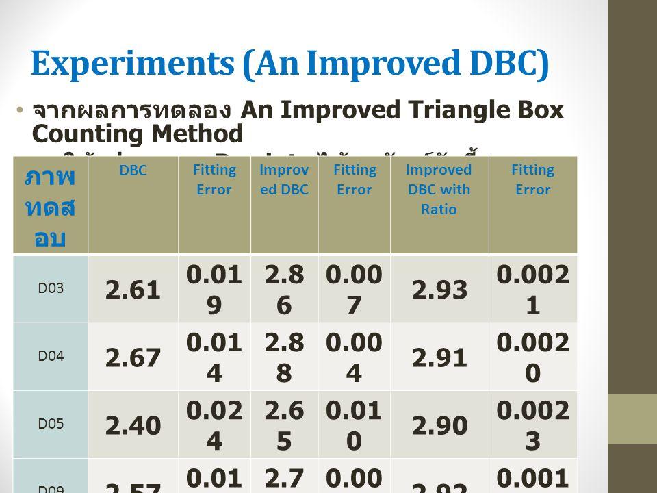Experiments (An Improved DBC) จากผลการทดลอง An Improved Triangle Box Counting Method จะใช้รูปทดสอบ Brodatz ได้ผลลัพธ์ดังนี้ ภาพ ทดส อบ DBCFitting Erro