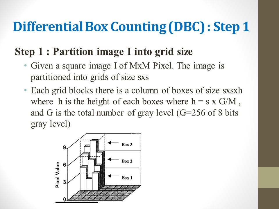 Differential Box Counting (DBC) : Step 1 Step 1 : Partition image I into grid size Given a square image I of MxM Pixel.