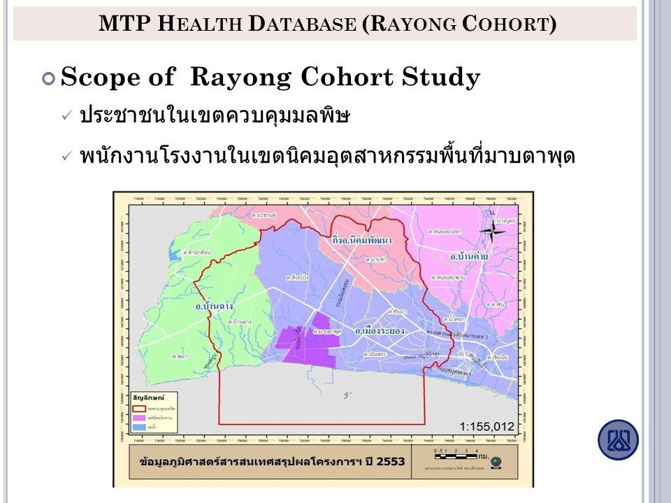 Scope of Rayong Cohort Study ประชาชนในเขตควบคุมมลพิษ พนักงานโรงงานในเขตนิคมอุตสาหกรรมพื้นที่มาบตาพุด