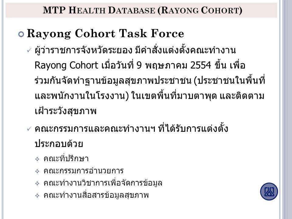 MTP H EALTH D ATABASE (R AYONG C OHORT ) Rayong Cohort Task Force ผู้ว่าราชการจังหวัดระยอง มีคำสั่งแต่งตั้งคณะทำงาน Rayong Cohort เมื่อวันที่ 9 พฤษภาค