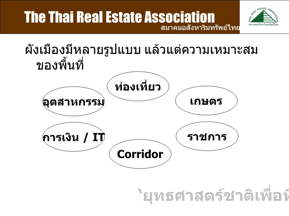 The Thai Real Estate Association สมาคมอสังหาริมทรัพย์ไทย ผังเมืองมีหลายรูปแบบ แล้วแต่ความเหมาะสม ของพื้นที่ ' ยุทธศาสตร์ชาติเพื่อที่อยู่อาศัย ' ท่องเที่ยว เกษตร อุตสาหกรรม การเงิน / IT Corridor ราชการ