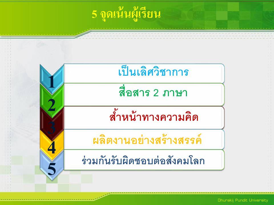 1 เป็นเลิศวิชาการ 2 สื่อสาร 2 ภาษา 3 ส้ำหน้าทางความคิด 4 ผลิตงานอย่างสร้างสรรค์ 5 5 จุดเน้นผู้เรียน ร่วมกันรับผิดชอบต่อสังคมโลก