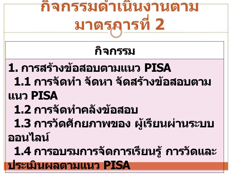 กิจกรรมดำเนินงานตาม มาตรการที่ 2 กิจกรรม 1. การสร้างข้อสอบตามแนว PISA 1.1 การจัดทำ จัดหา จัดสร้างข้อสอบตาม แนว PISA 1.2 การจัดทำคลังข้อสอบ 1.3 การวัดศ