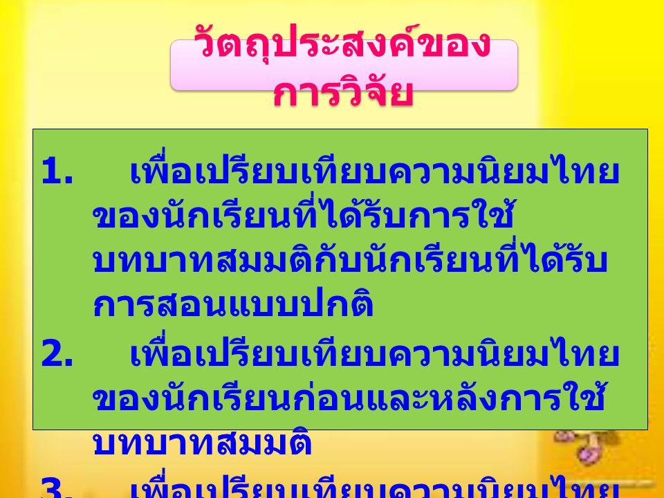 วัตถุประสงค์ของ การวิจัย 1. เพื่อเปรียบเทียบความนิยมไทย ของนักเรียนที่ได้รับการใช้ บทบาทสมมติกับนักเรียนที่ได้รับ การสอนแบบปกติ 2. เพื่อเปรียบเทียบควา