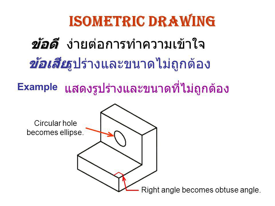 Isometric Drawing ง่ายต่อการทำความเข้าใจ Right angle becomes obtuse angle.