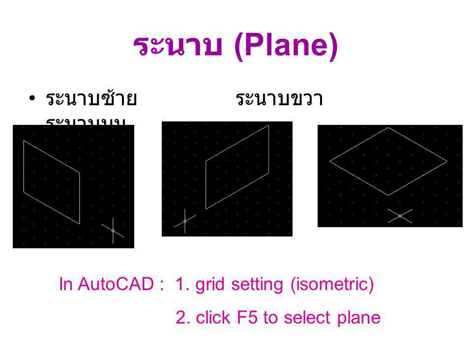 ระนาบ (Plane) ระนาบซ้าย ระนาบขวา ระนาบบน In AutoCAD : 1. grid setting (isometric) 2. click F5 to select plane