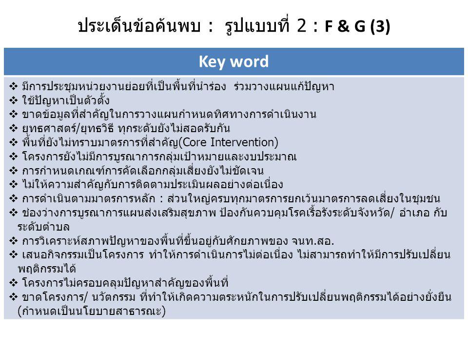 ประเด็นข้อค้นพบ : รูปแบบที่ 3 : F & C (2) Key word ส่วนใหญ่ยังขาดการวิเคราะห์ด้านพฤติกรรมที่เป็นปัจจัยเสี่ยง การวิเคราะห์ปัญหาในภาพรวมจังหวัด ยังมีเพียงสรุปผลการประเมินตาม Cohort แนวทางแก้ปัญหาในบางอำเภอไม่สอดคล้องกับปัญหาในพื้นที่ การติดตามประเมินผลการดำเนินงานในระดับอำเภอและตำบลยังไม่เห็นชัดเจน ความร่วมมือต่างหน่วยงานและท้องถิ่นในระดับอำเภอและตำบล ยังไม่เห็นชัดเจน