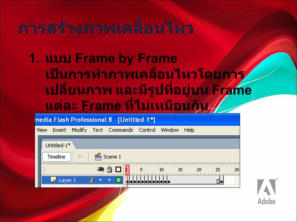 การสร้างภาพเคลื่อนไหว 1. แบบ Frame by Frame เป็นการทำภาพเคลื่อนไหวโดยการ เปลี่ยนภาพ และมีรูปที่อยู่บน Frame แต่ละ Frame ที่ไม่เหมือนกัน