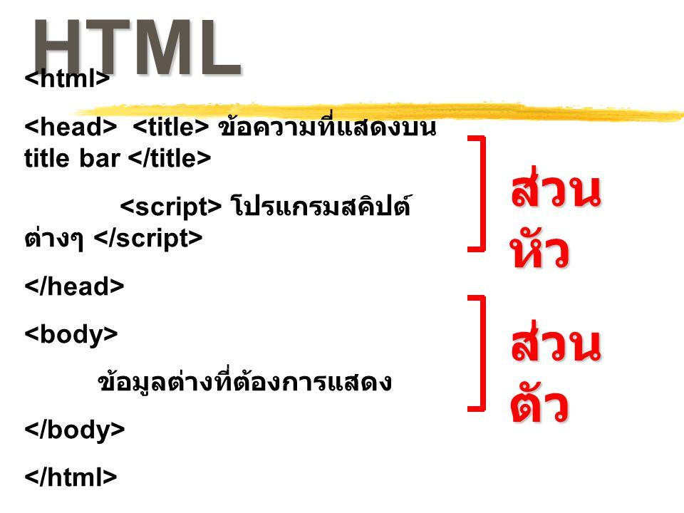 องค์ประกอบของ HTML ข้อความที่แสดงบน title bar โปรแกรมสคิปต์ ต่างๆ ข้อมูลต่างที่ต้องการแสดง ส่วน หัว ส่วน ตัว
