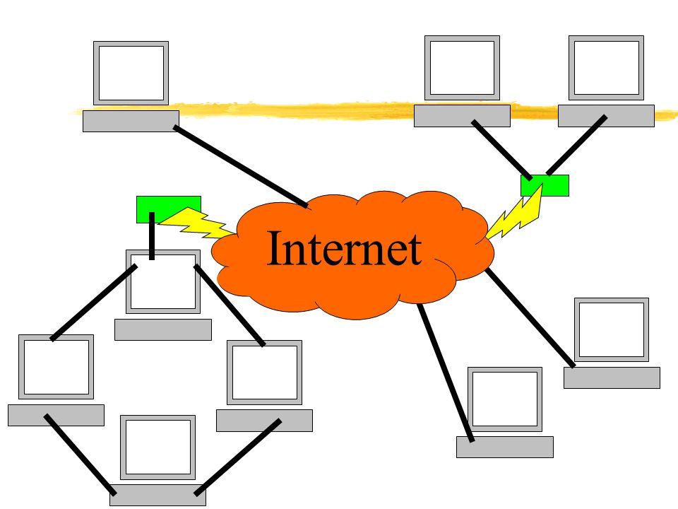 คำศัพท์  Web site ที่ตั้งเว็บ  Web page หน้าเอกสาร  Homepage เอกสาร หน้าแรก  Server เครื่อง ให้บริการ  Web Server เครื่อง ให้บริการเว็บ  Client เครื่องขอใช้ บริการ  URL ชื่อเว็บไซต์