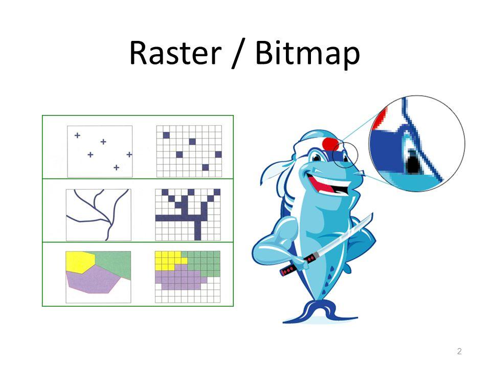 Raster / Bitmap 2