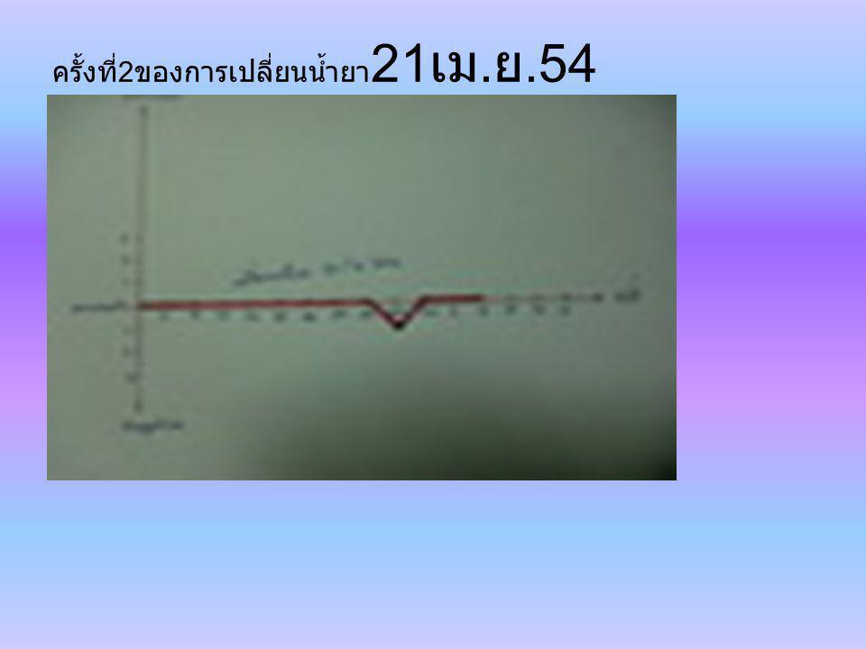 ครั้งที่ 2 ของการเปลี่ยนน้ำยา 21 เม. ย.54