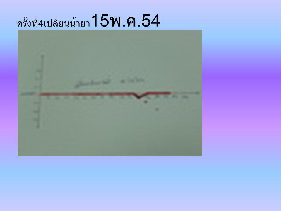 ครั้งที่ 4 เปลี่ยนน้ำยา 15 พ. ค.54