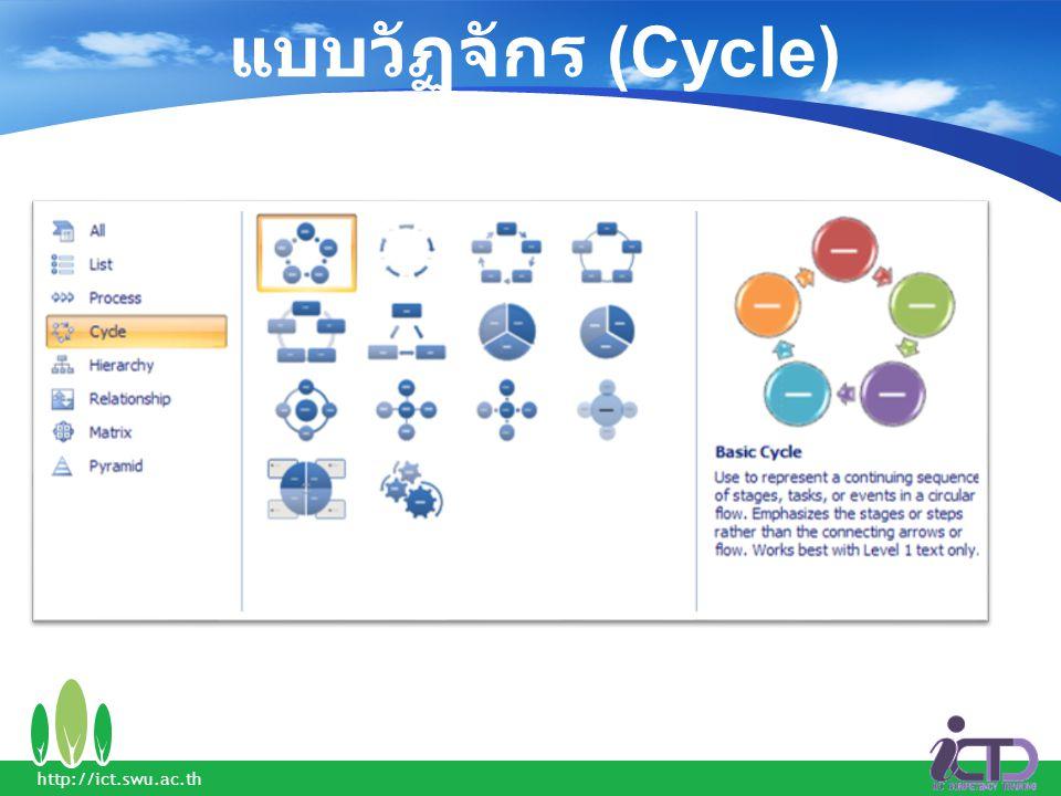 แบบวัฏจักร (Cycle) http://ict.swu.ac.th