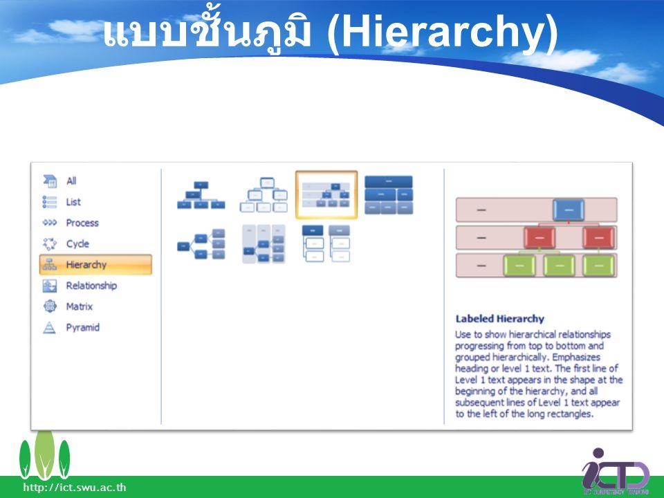 แบบชั้นภูมิ (Hierarchy) http://ict.swu.ac.th