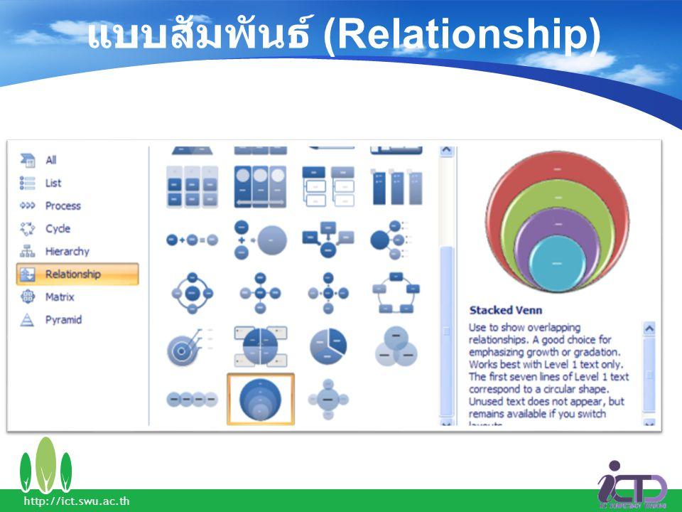 แบบสัมพันธ์ (Relationship) http://ict.swu.ac.th