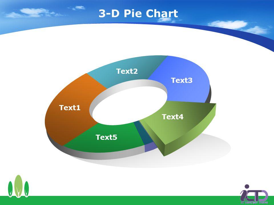3-D Pie Chart Text1 Text2 Text3 Text4 Text5