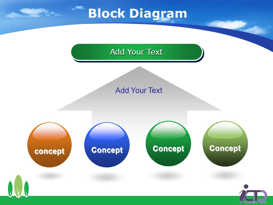 Block Diagram Add Your Text concept Concept Concept Concept
