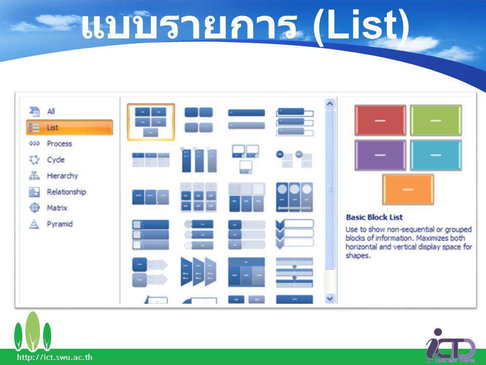 แบบกระบวนการ (Process) http://ict.swu.ac.th