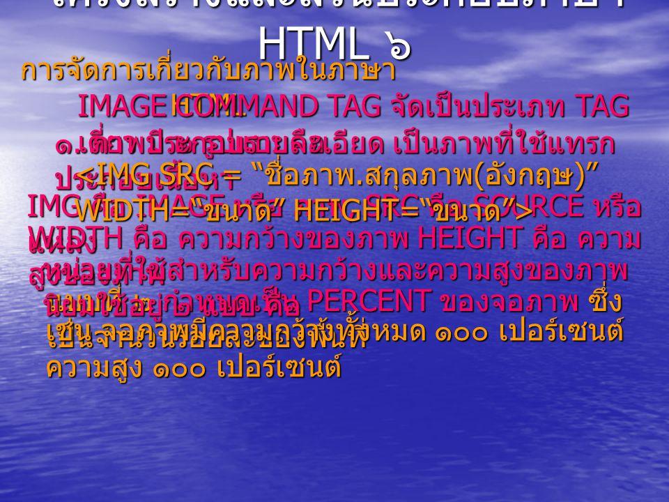 โครงสร้างและส่วนประกอบภาษา HTML ๖ การจัดการเกี่ยวกับภาพในภาษา HTML ตัวอย่างของการกำหนดขนาดแบบเปอร์เซนต์ ของจอภาพ เช่น ผลที่ได้จากบราวเซอร์