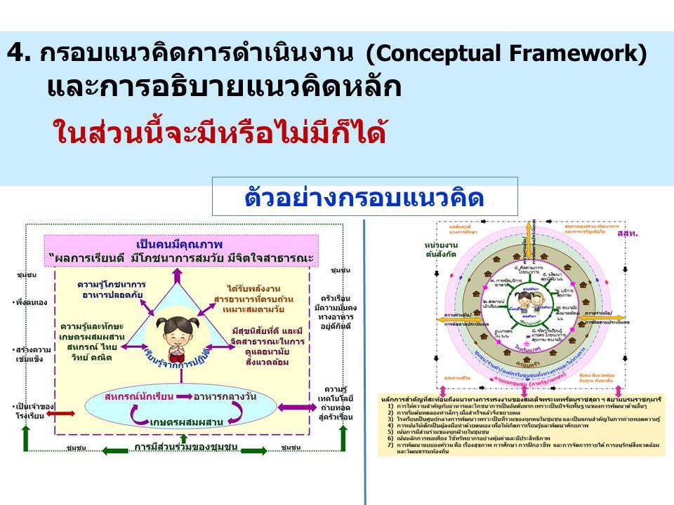 4. กรอบแนวคิดการดำเนินงาน (Conceptual Framework) และการอธิบายแนวคิดหลัก ในส่วนนี้จะมีหรือไม่มีก็ได้ ตัวอย่างกรอบแนวคิด