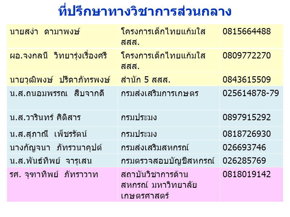 ที่ปรึกษาทางวิชาการส่วนกลาง นายสง่า ดามาพงษ์โครงการเด็กไทยแก้มใส สสส. 0815664488 ผอ.จงกลนี วิทยารุ่งเรื่องศรีโครงการเด็กไทยแก้มใส สสส. 0809772270 นายว