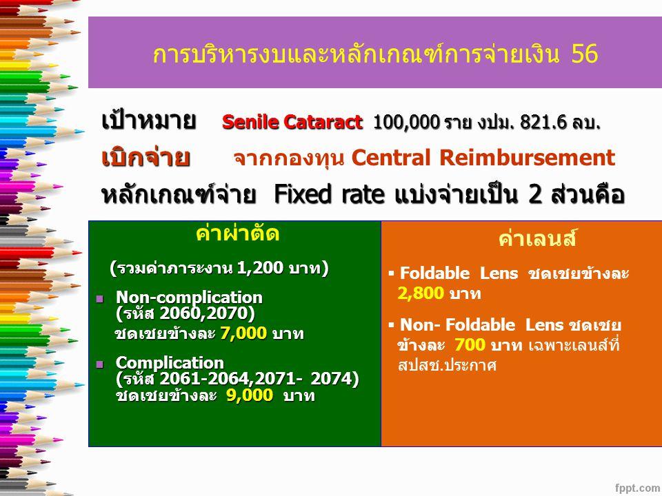 8 การบริหารงบและหลักเกณฑ์การจ่ายเงิน 56 เป้าหมาย Senile Cataract 100,000 ราย งปม. 821.6 ลบ. เบิกจ่าย เบิกจ่าย จากกองทุน Central Reimbursement หลักเกณฑ