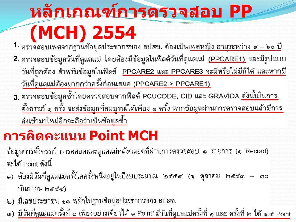 1. 2. 3., หลักเกณฑ์การตรวจสอบ PP (MCH) 2554 การคิดคะแนน Point MCH