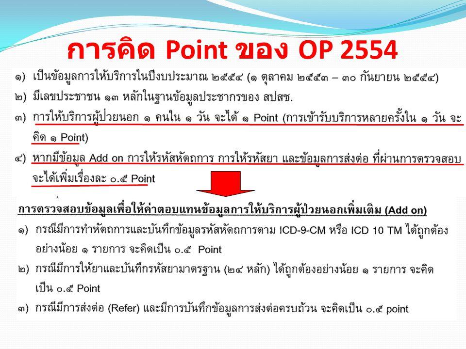 ตัวอย่างการคิด Point OP รายการรวมส่งผ่านไม่ผ่าน Point Service (person,diag) 1000950501 Proced5004001000.5 Drug600580200.5 Refer10820.5 Service ผ่าน 950 x 1 = 950 Point Proced,drug,refer ผ่าน (400+580+8) = 988 x 0.5 = 494 Point รวม 950 + 494 = 1444 Point
