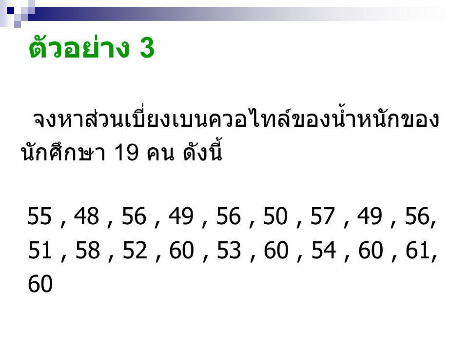 จงหาส่วนเบี่ยงเบนควอไทล์ของน้ำหนักของ นักศึกษา 19 คน ดังนี้ 55, 48, 56, 49, 56, 50, 57, 49, 56, 51, 58, 52, 60, 53, 60, 54, 60, 61, 60 ตัวอย่าง 3