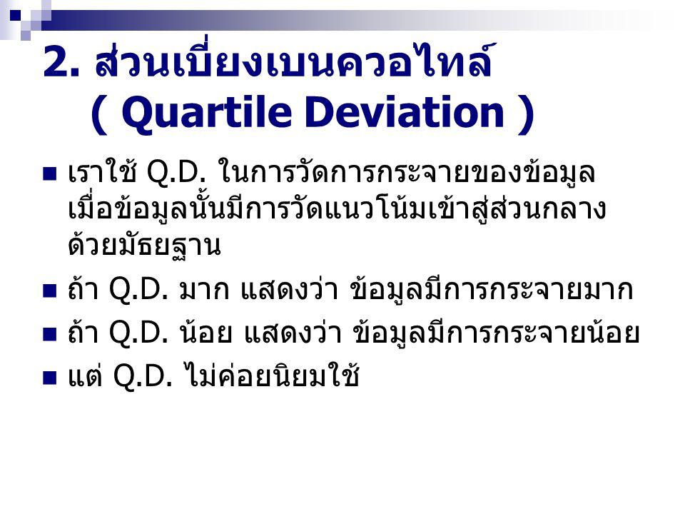 เราใช้ Q.D. ในการวัดการกระจายของข้อมูล เมื่อข้อมูลนั้นมีการวัดแนวโน้มเข้าสู่ส่วนกลาง ด้วยมัธยฐาน ถ้า Q.D. มาก แสดงว่า ข้อมูลมีการกระจายมาก ถ้า Q.D. น้