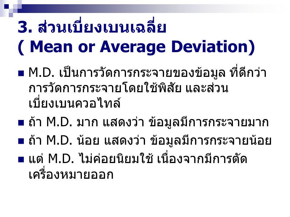 M.D. เป็นการวัดการกระจายของข้อมูล ที่ดีกว่า การวัดการกระจายโดยใช้พิสัย และส่วน เบี่ยงเบนควอไทล์ ถ้า M.D. มาก แสดงว่า ข้อมูลมีการกระจายมาก ถ้า M.D. น้อ
