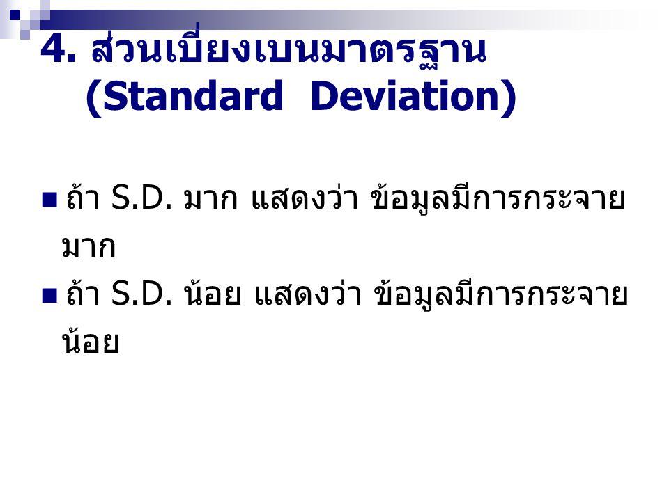 ถ้า S.D.มาก แสดงว่า ข้อมูลมีการกระจาย มาก ถ้า S.D.