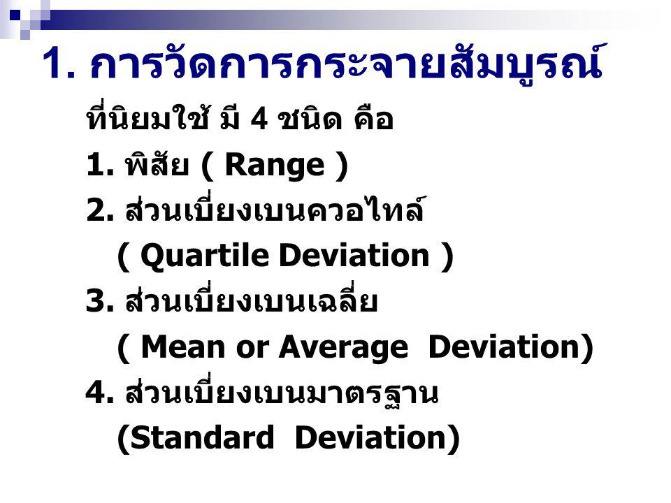 1.การวัดการกระจายสัมบูรณ์ ที่นิยมใช้ มี 4 ชนิด คือ 1.