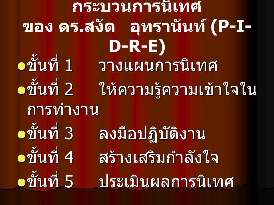 กระบวนการนิเทศ ของ ดร. สงัด อุทรานันท์ (P-I- D-R-E) ขั้นที่ 1 วางแผนการนิเทศ ขั้นที่ 1 วางแผนการนิเทศ ขั้นที่ 2 ให้ความรู้ความเข้าใจใน การทำงาน ขั้นที