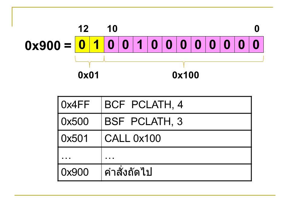 0x4FFBCF PCLATH, 4 0x500BSF PCLATH, 3 0x501CALL 0x100 …… 0x900 คำสั่งถัดไป 0101 01012 0x900 = 000000000 0x1000x01