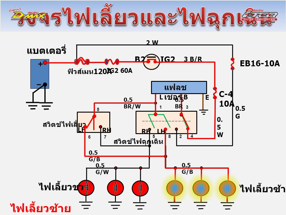 + แบตเตอรี่ สวิตช์ไฟฉุกเฉิน สวิตช์ไฟเลี้ยว ฟิวส์เมน 120A IG2 60A B2 IG2 EB16-10A C-4 10A RH LH RH B L E ไฟเลี้ยวขวา ไฟเลี้ยวซ้าย แฟลช เชอร์ 5 6 7 13 582 4 ไฟเลี้ยวซ้าย 0.5 G 2 W 0.