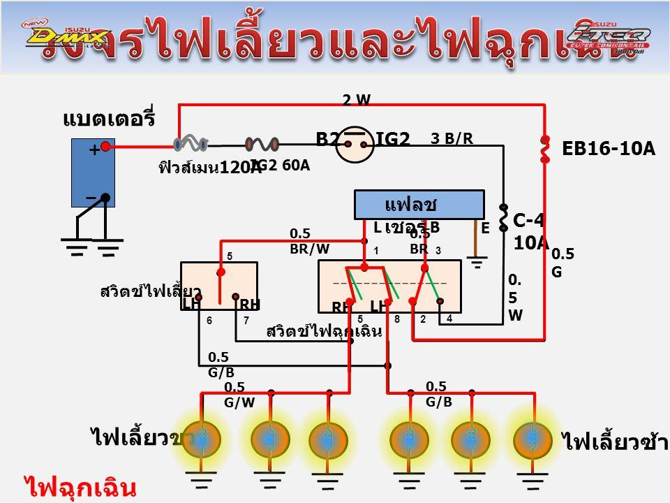 + แบตเตอรี่ สวิตช์ไฟฉุกเฉิน สวิตช์ไฟเลี้ยว ฟิวส์เมน 120A IG2 60A B2 IG2 EB16-10A C-4 10A RH LH RH B L E ไฟเลี้ยวขวา ไฟเลี้ยวซ้าย แฟลช เชอร์ 5 6 7 13 582 4 ไฟฉุกเฉิน 0.5 G 2 W 0.