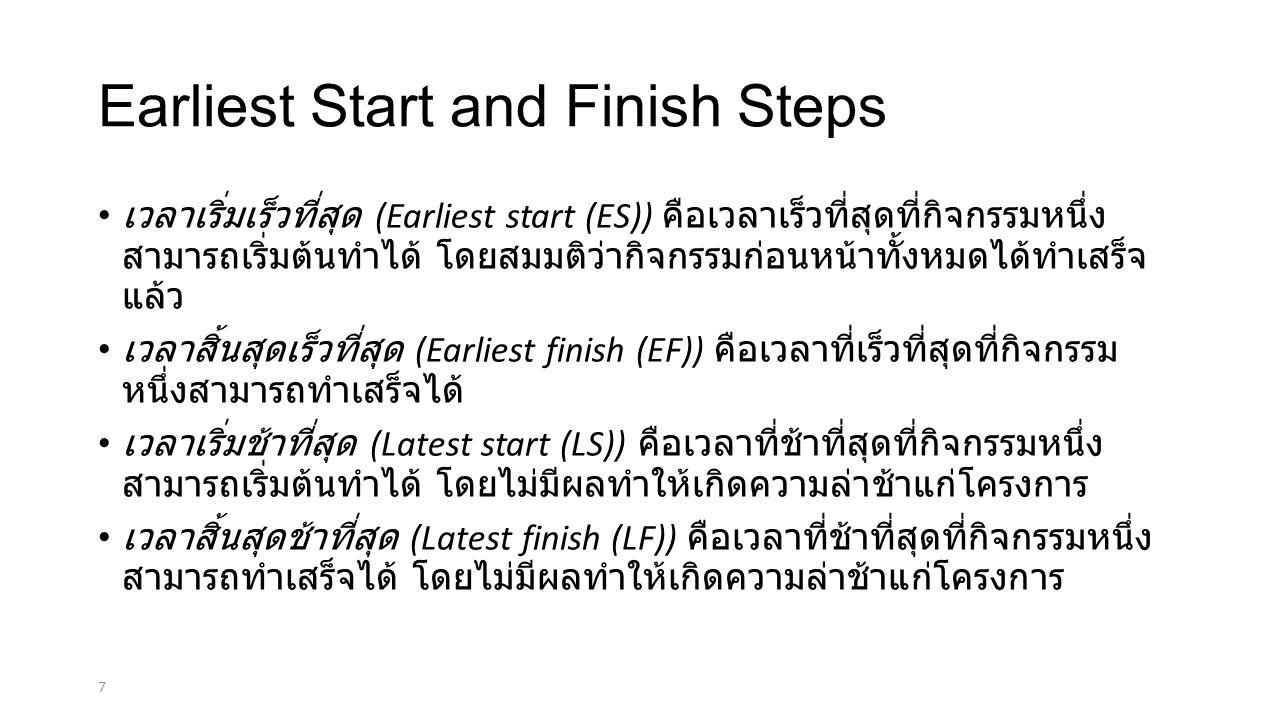7 Earliest Start and Finish Steps เวลาเริ่มเร็วที่สุด (Earliest start (ES)) คือเวลาเร็วที่สุดที่กิจกรรมหนึ่ง สามารถเริ่มต้นทำได้ โดยสมมติว่ากิจกรรมก่อ