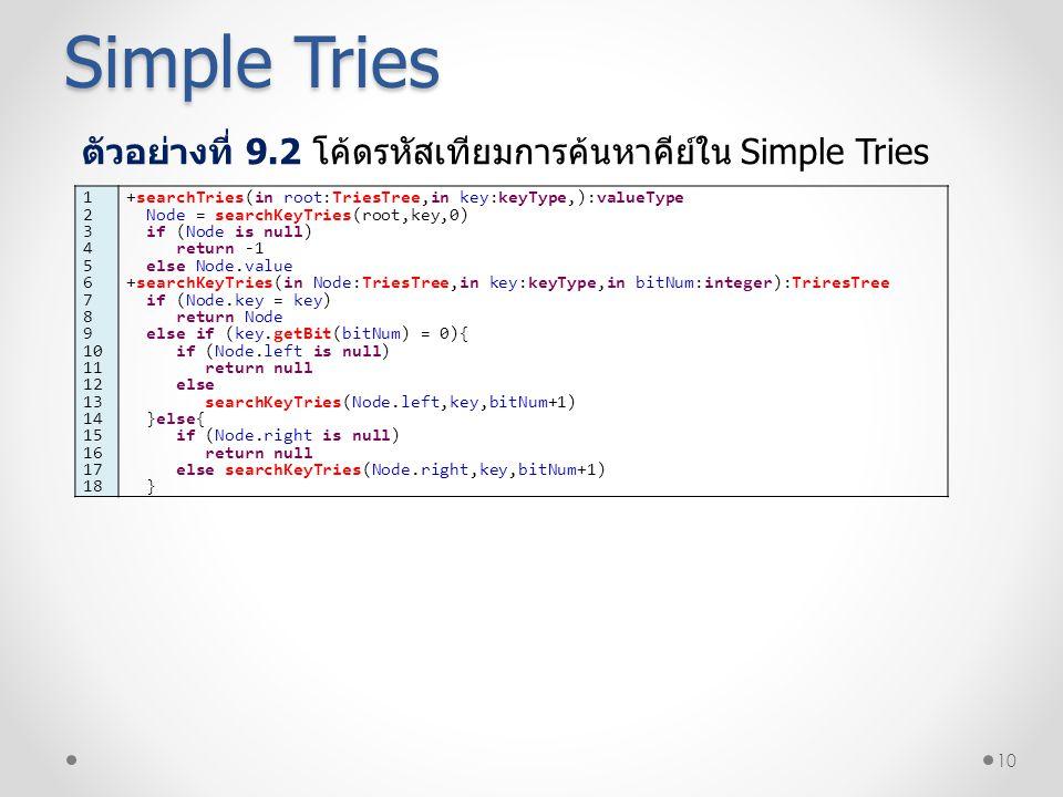 10 Simple Tries ตัวอย่างที่ 9.2 โค้ดรหัสเทียมการค้นหาคีย์ใน Simple Tries 1 2 3 4 5 6 7 8 9 10 11 12 13 14 15 16 17 18 +searchTries(in root:TriesTree,i