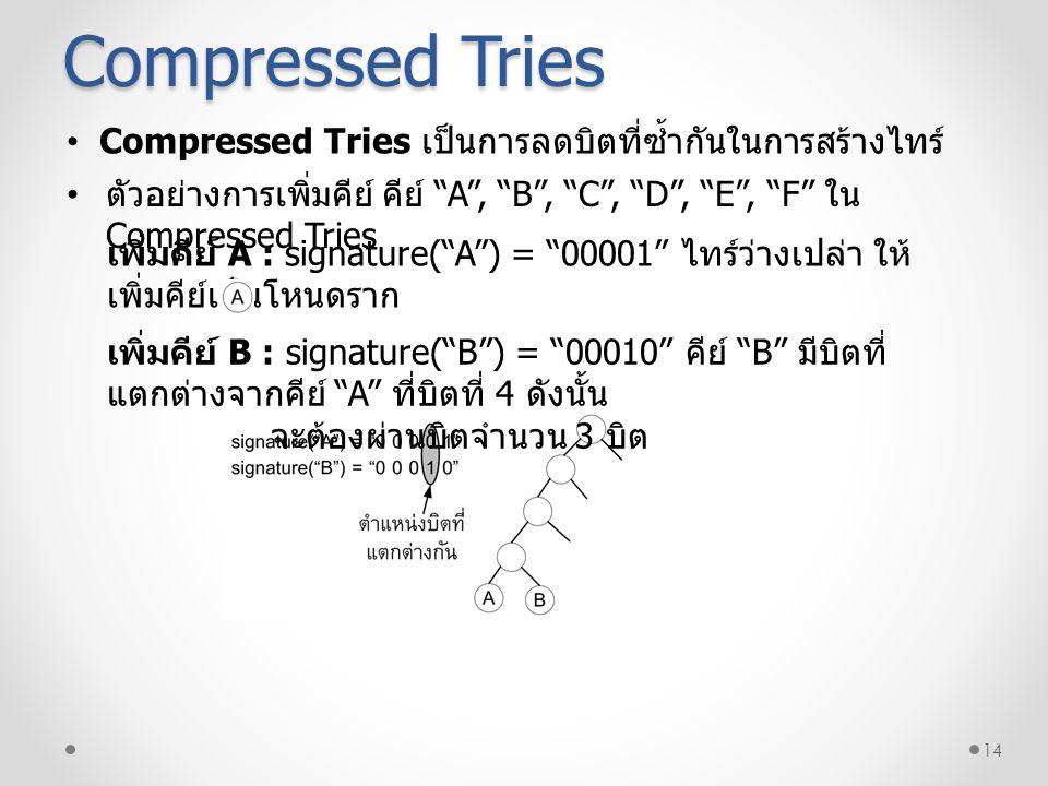 """14 Compressed Tries Compressed Tries เป็นการลดบิตที่ซ้ำกันในการสร้างไทร์ ตัวอย่างการเพิ่มคีย์ คีย์ """"A"""", """"B"""", """"C"""", """"D"""", """"E"""", """"F"""" ใน Compressed Tries เพ"""
