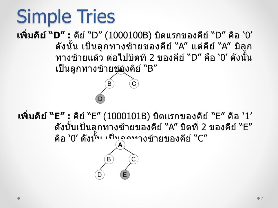8 เพิ่มคีย์ F : คีย์ E (1000110B) บิตแรกของคีย์ F คือ '0' ดังนั้นเป็นลูกทางซ้ายของคีย์ A บิตที่ 2 ของคีย์ F คือ '1' ดังนั้นเป็นลูกทางขวาของคีย์ B Simple Tries