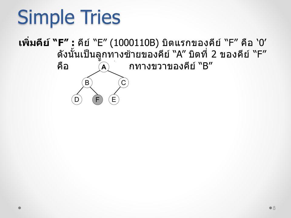 9 ตัวอย่างที่ 9.1 โค้ดรหัสเทียมการเพิ่มคีย์ใน Simple Tries Simple Tries 1 2 3 4 5 6 7 8 9 10 11 12 13 14 15 16 17 18 19 20 21 +insertTries(in trieTree:TriesTree,in key:keyType,in value:valueType):TriesTree if (trieTree is empty){ return root = create new root with key and value in trieTree }else{ return insertKeyTries(root,key,value,0); } +insertKeyTries(in Node:TriesTree,in key:keyType,in value:valueType, in bitNum:integer):TriresTree if (Node.key = key) return Node else if (key.getBit(bitNum) = 0){ if (Node.left is null) Node.left = new trie node with key and value else insertKeyTries(Node.left,key,value,bitNum+1) }else{ if (Node.right is null) Node.right = new trie node with key and value else insertKeyTries(Node.right,key,value,bitNum+1) } return Node