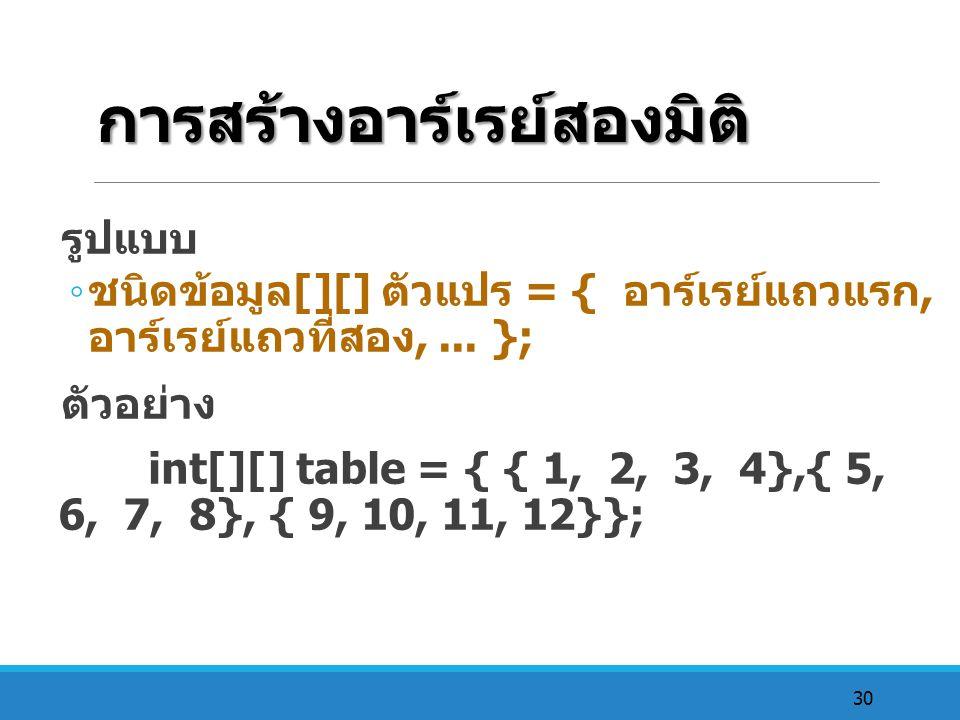 30 การสร้างอาร์เรย์สองมิติ รูปแบบ ◦ ชนิดข้อมูล [][] ตัวแปร = { อาร์เรย์แถวแรก, อาร์เรย์แถวที่สอง,... }; ตัวอย่าง int[][] table = { { 1, 2, 3, 4},{ 5,