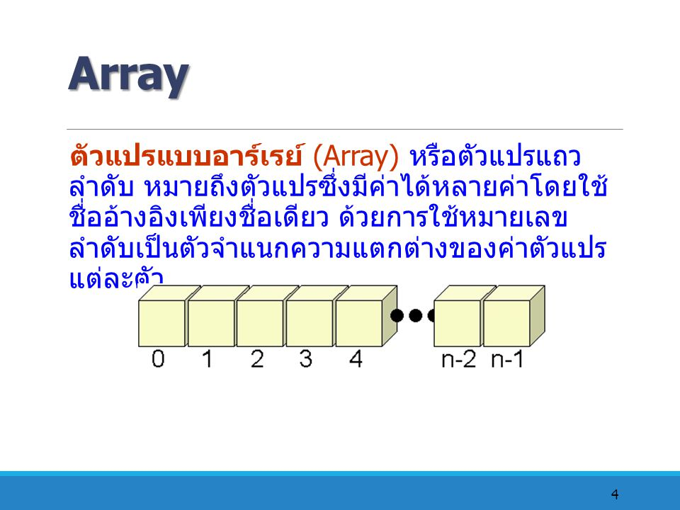 Solving for (int i=0; i<numStudentsInClass; i++) { // รับค่าคะแนนจากผู้ใช้ percentage = input.nextInt(); // เงื่อนไขการนับ switch(percentage) { case 1: counter1++; break; case 2: counter2++; break; case 3: counter3++; break;......